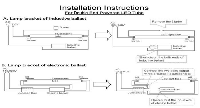 T8 LED Tube Installation Instructions - NEWAY News